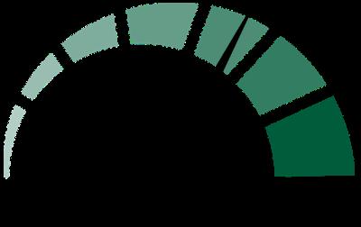 Eksportbarometer